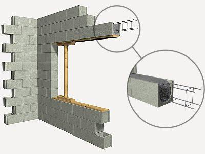 Precio bloque de hormigon 40x20x20 buscar con google - Dimensiones ladrillo cara vista ...