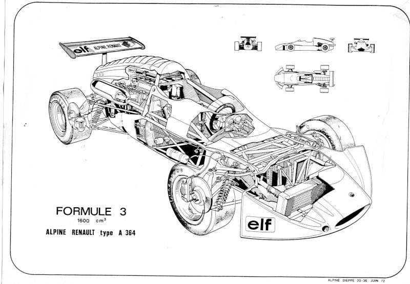 pin by roman markov on cutaway cars