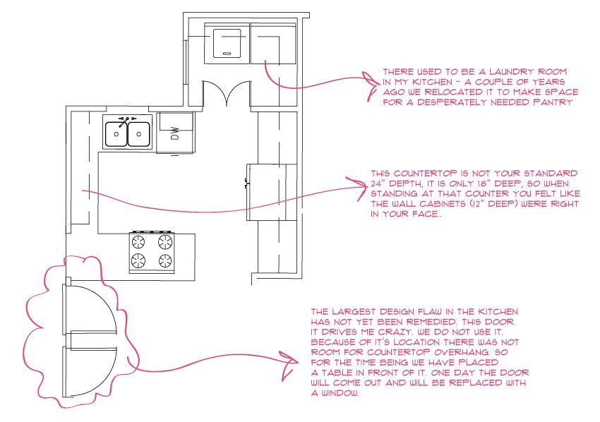 Urban Grace Interiors The Blog Everyday Life As A Designer Floor Plans Bedroom Floor Plans How To Plan