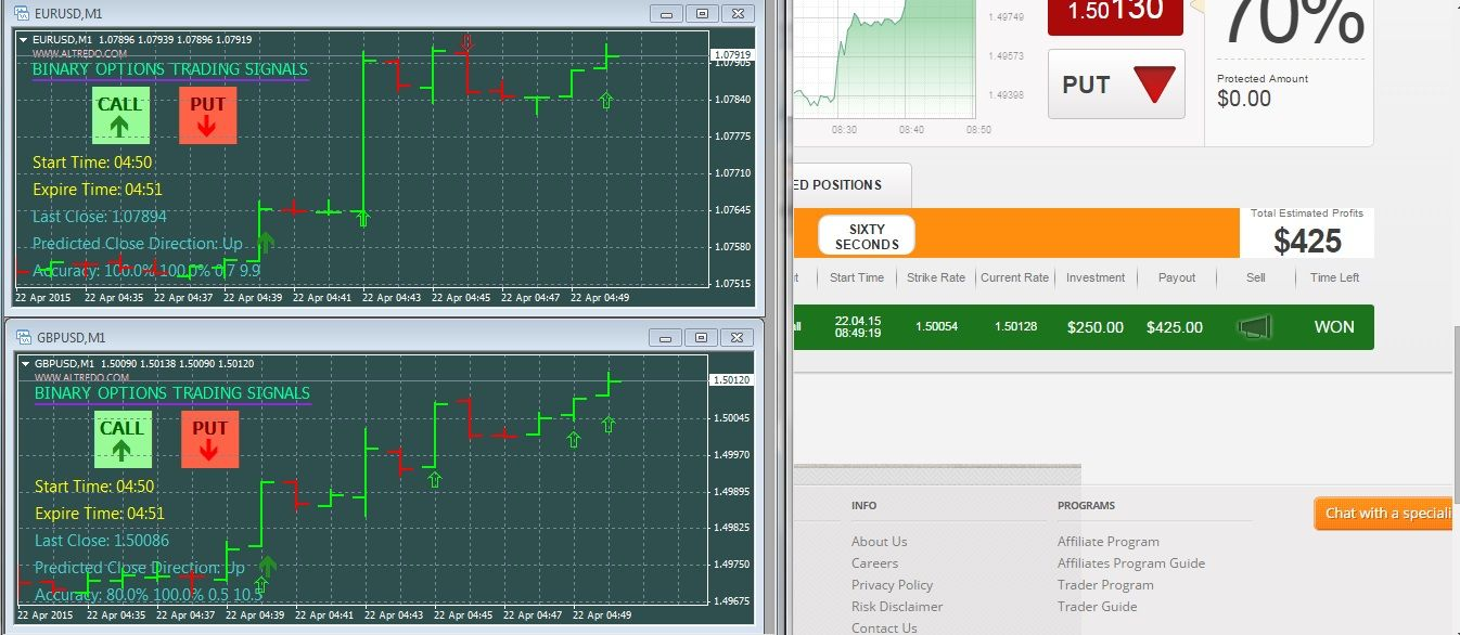 Binary Options Signals Indicator In Action 80 Win Rate On Real