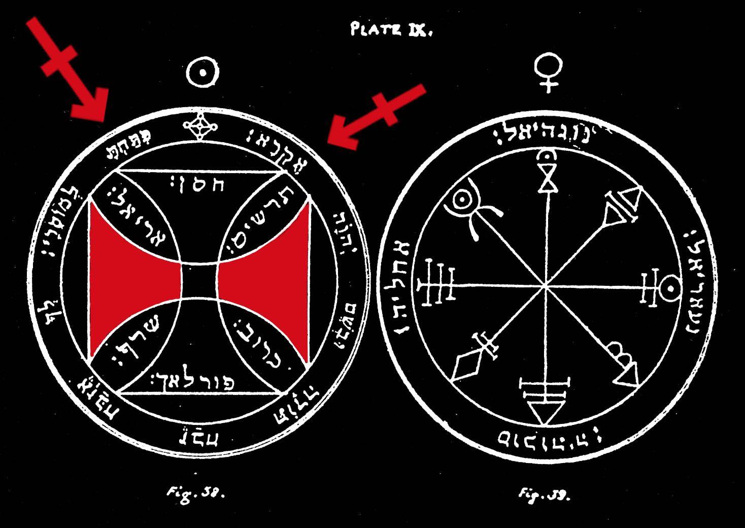 Original Knights Templar Symbol Badass History Pinterest