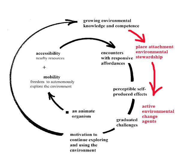 zen training methods and philosophy pdf