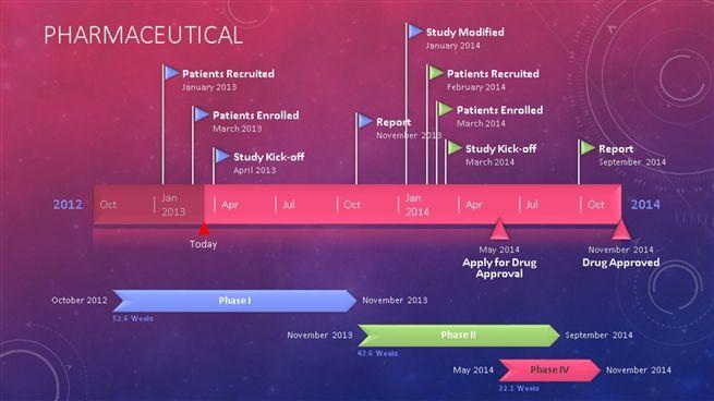 Office Timeline Templatespptx PowerPoint (PPT) Presentation by - timeline templates