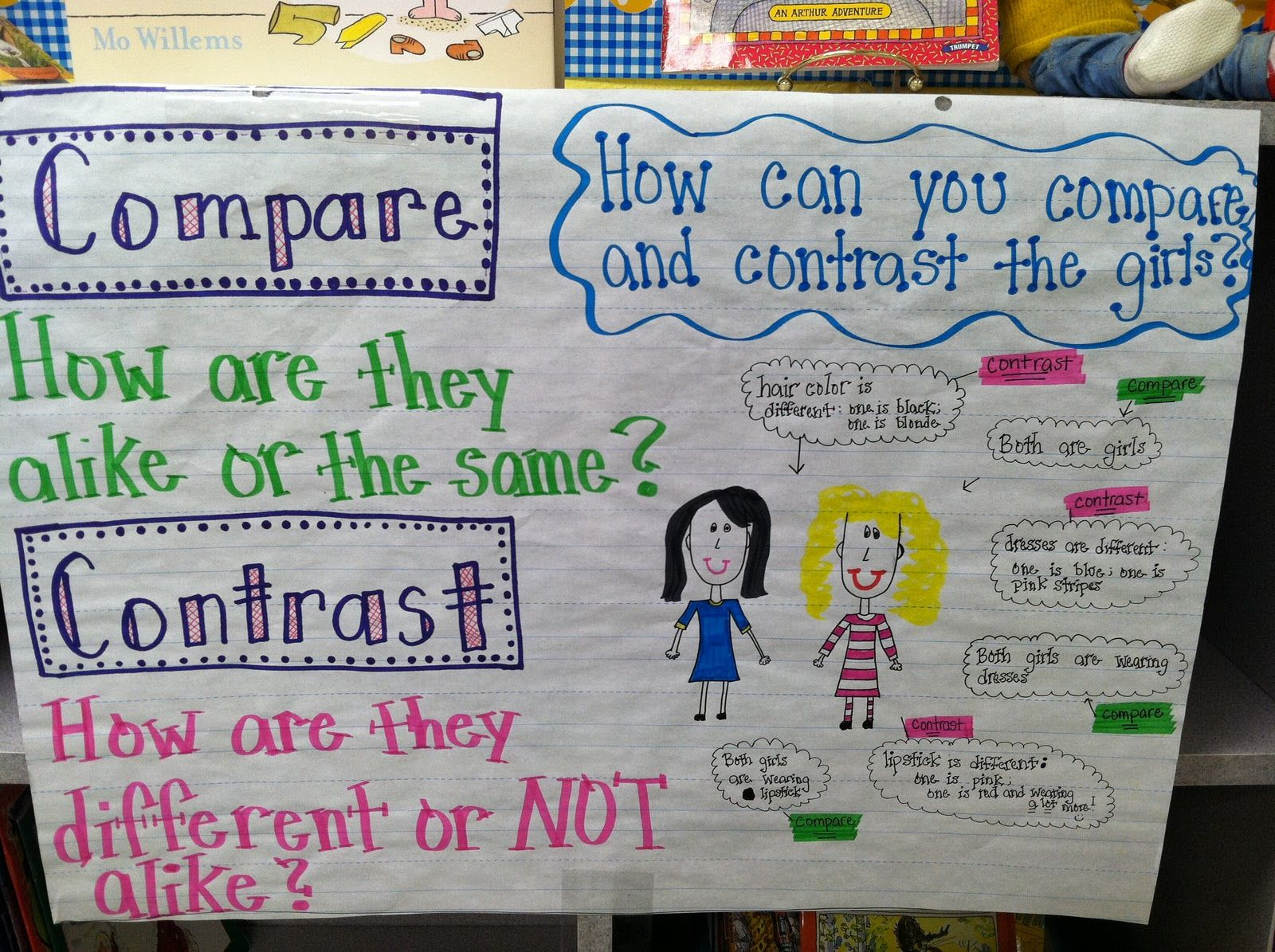 Some New Anchor Charts And A Cheap Center Idea