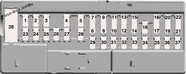 interior fuse box diagram: ford f-150 (2016, 2017, 2018, 2019)