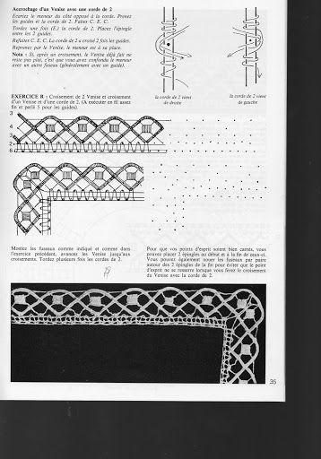 LA DENTELLE aux fuseaux de A a Z - Lace sanchez - Picasa Albums Web