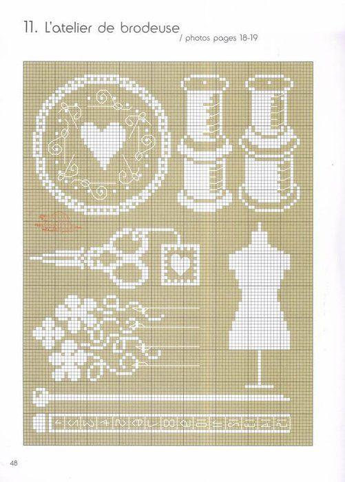 рукоделие | Schemi punto croce | Pinterest | Punto de cruz, Puntos y ...