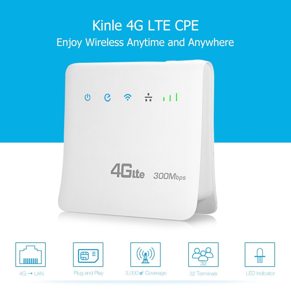 4G LTE CPE Router 4g WIFI Mobile Modem 3g 4g WiFi Router For SIM