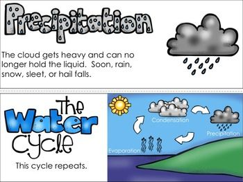 Vocabulary Water Cycle. Vocabulary. free download images water cycle
