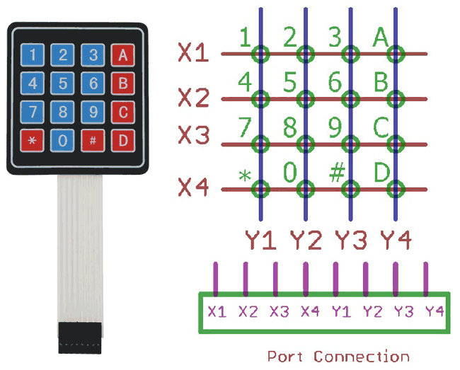 4x4 Matrix Keypad Pinout | Pin Diagrams in 2019 | Pic