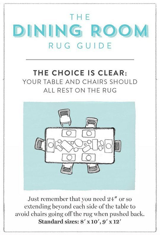 Worth A Pin Find The Right Rug Size Guides Interiors Dine Rug