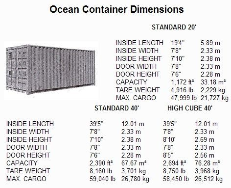 Dimensions Container Dimensions Container House Building A Container Home