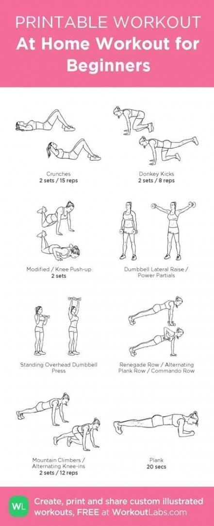 Fitness Motivacin Workout At Home 48 New Ideas -  Fitness Motivacin Workout At H... -  Fitness Motiv...
