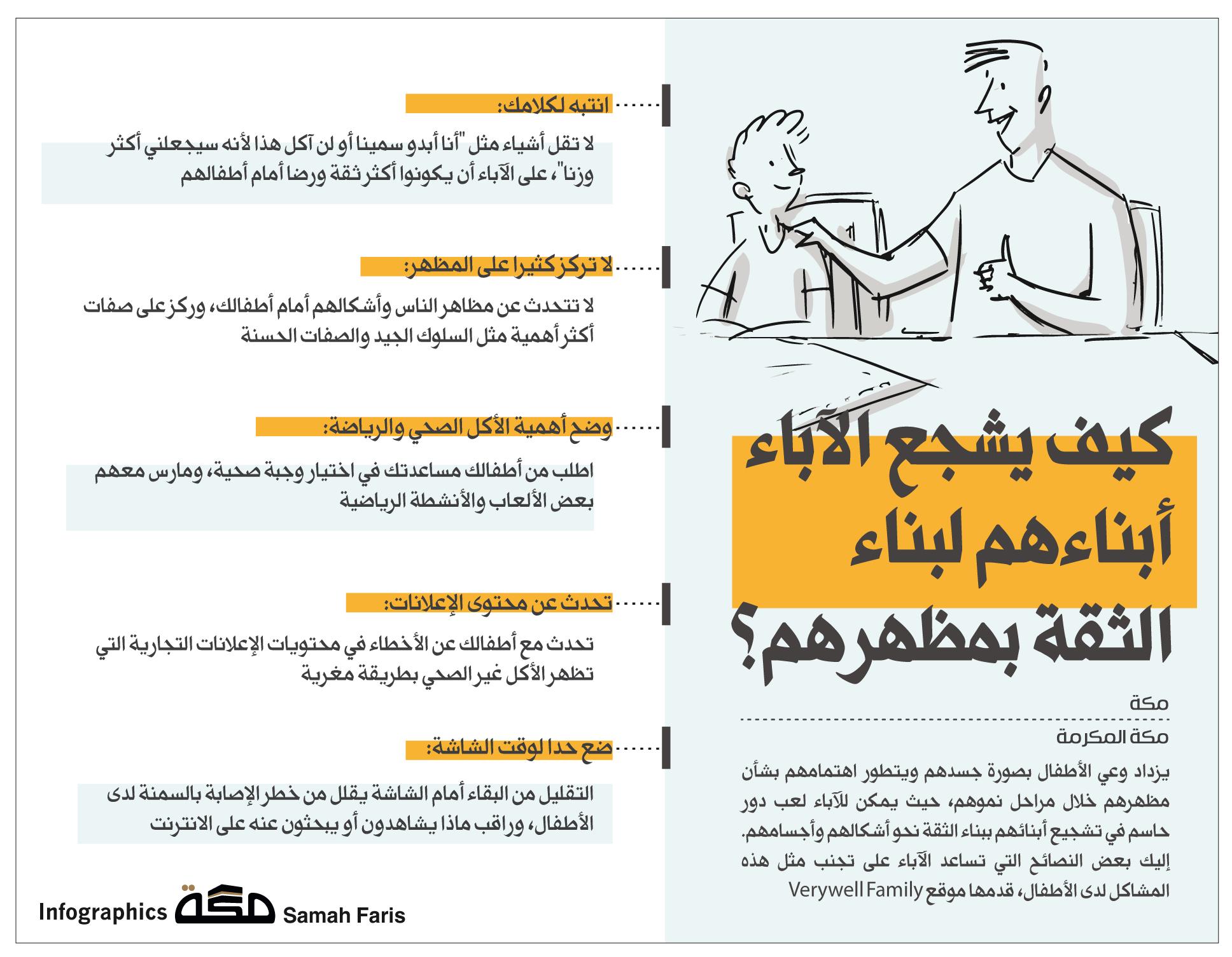 كيف يشجع الآباء أبناءهم لبناء الثقة بمظهرهم صحيفة مكة الثقة التربية Happy Kids Infographic Kids