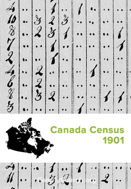 Canada Census, 1901 In 1901 Canada consisted of the provinces of - copy manitoba birth certificate application