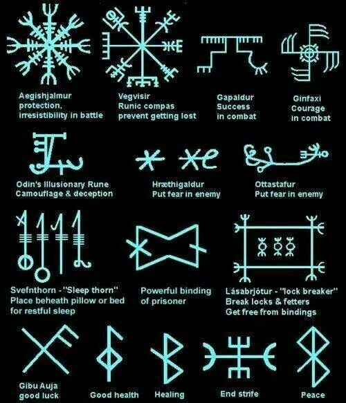 Icelandic Rune Symbols And Meanings History Pinterest