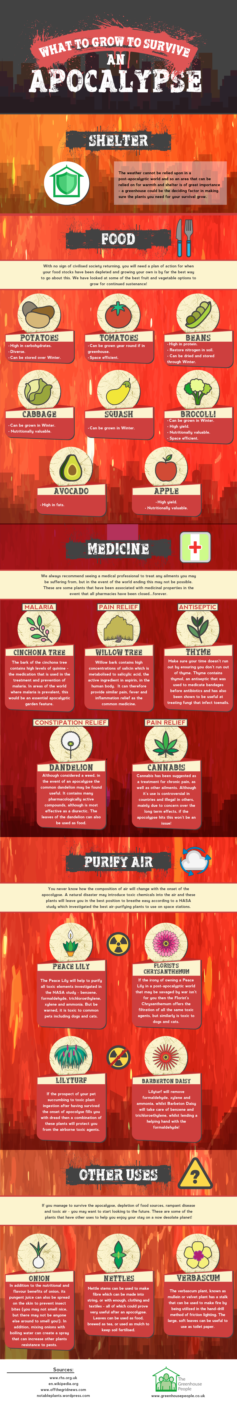 What to Grow to Survive an Apocalypse #Infographic