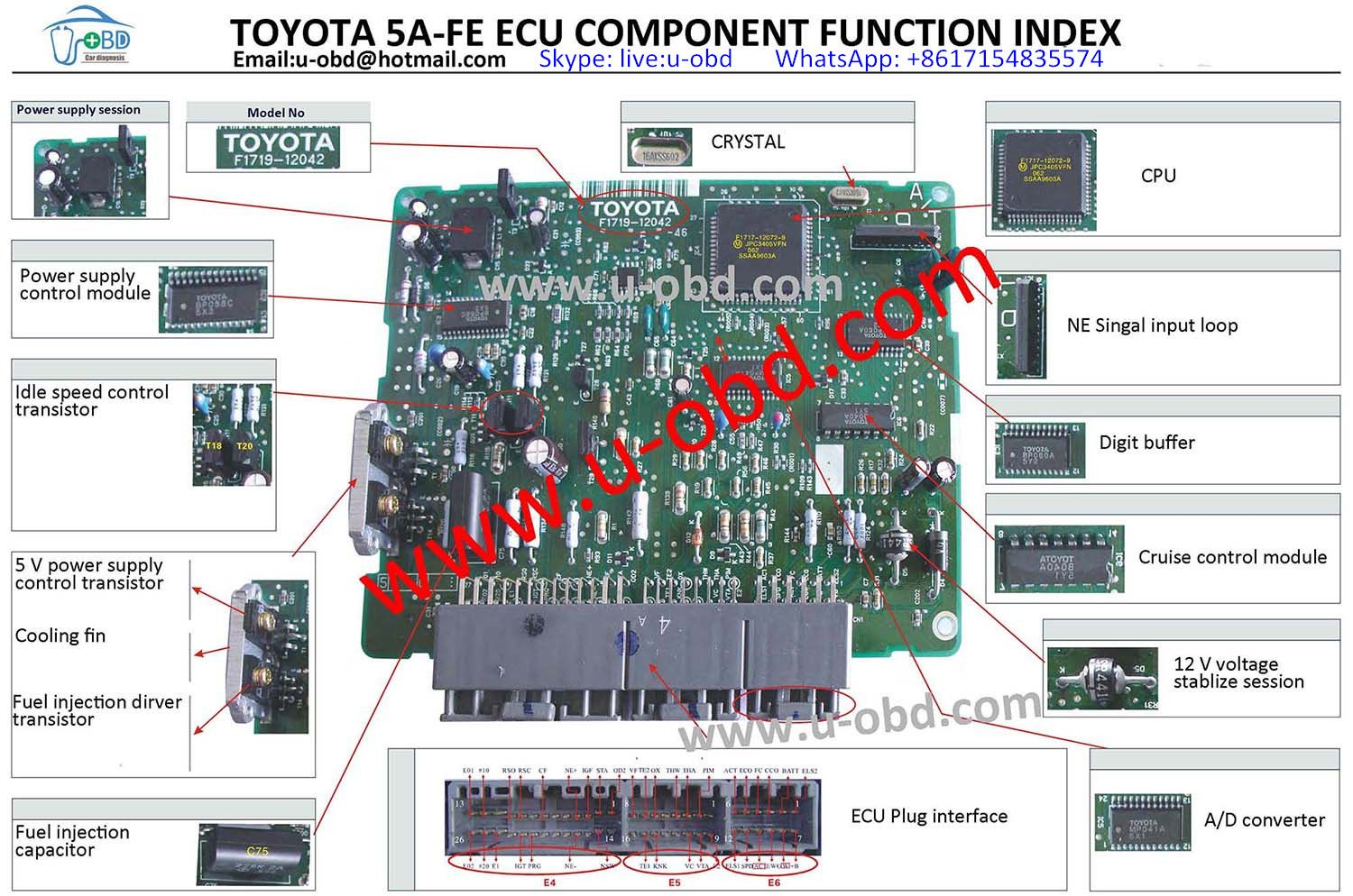 Toyota Classical Engine 5a Fe Was Commonly Used On Corolla Ex And Many Other Car Brand Here I Share The Ecu Components Functional Index Wh Car Ecu Ecu Toyota