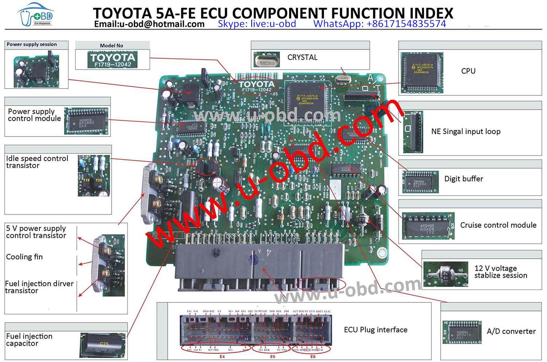 hight resolution of toyota 5afe ecu wiring diagram schematic diagramtoyota 5afe ecu wiring diagram wiring library toyota wiring diagrams