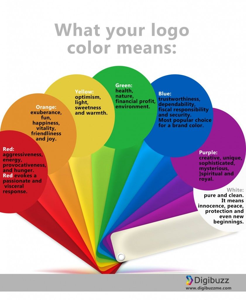 Digibuzz dec 25 2012 what your logo color means httpwww psychology of logo colors biocorpaavc Choice Image