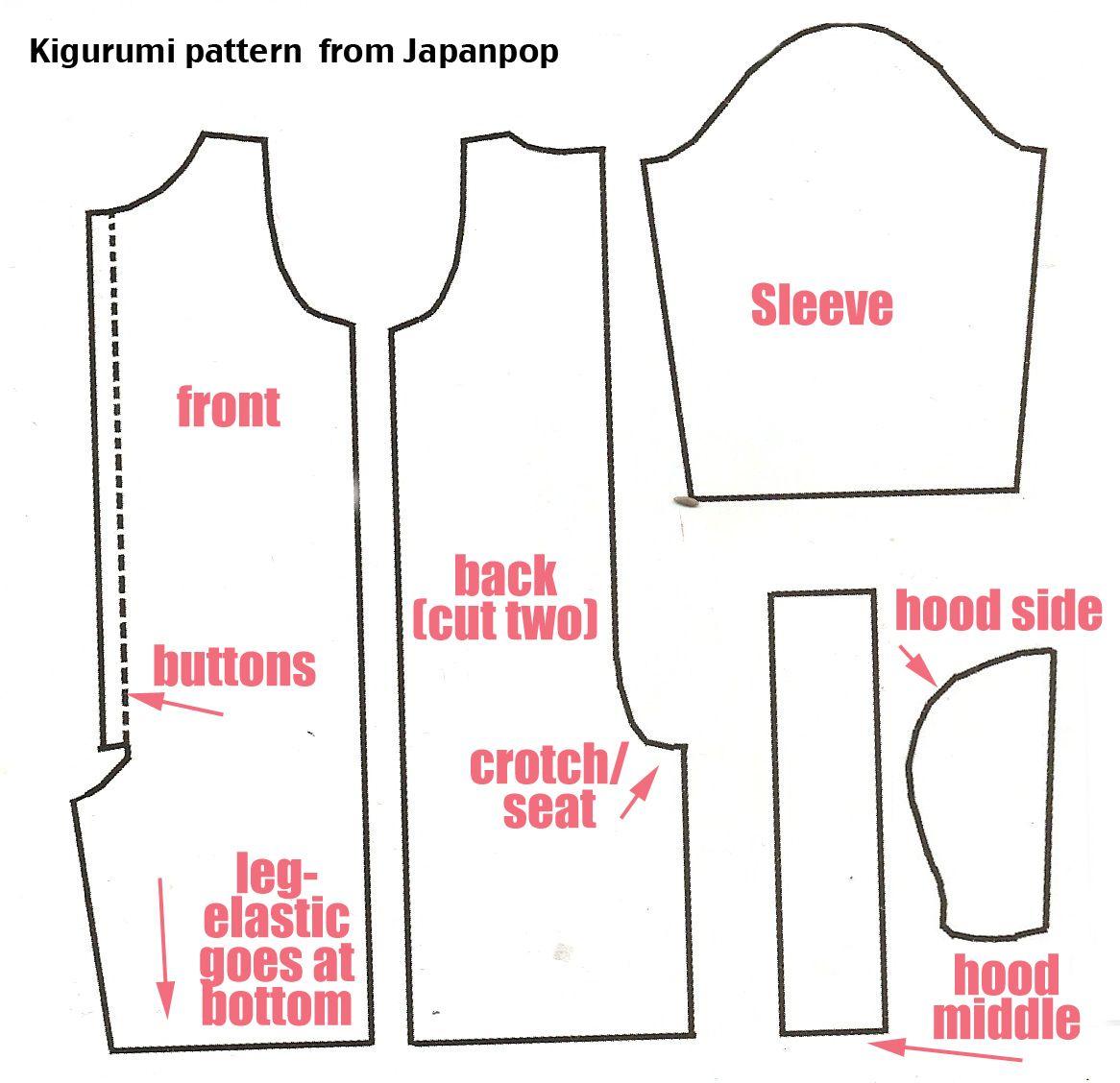 summer kigurumi pattern | outfits | Pinterest | Nähen
