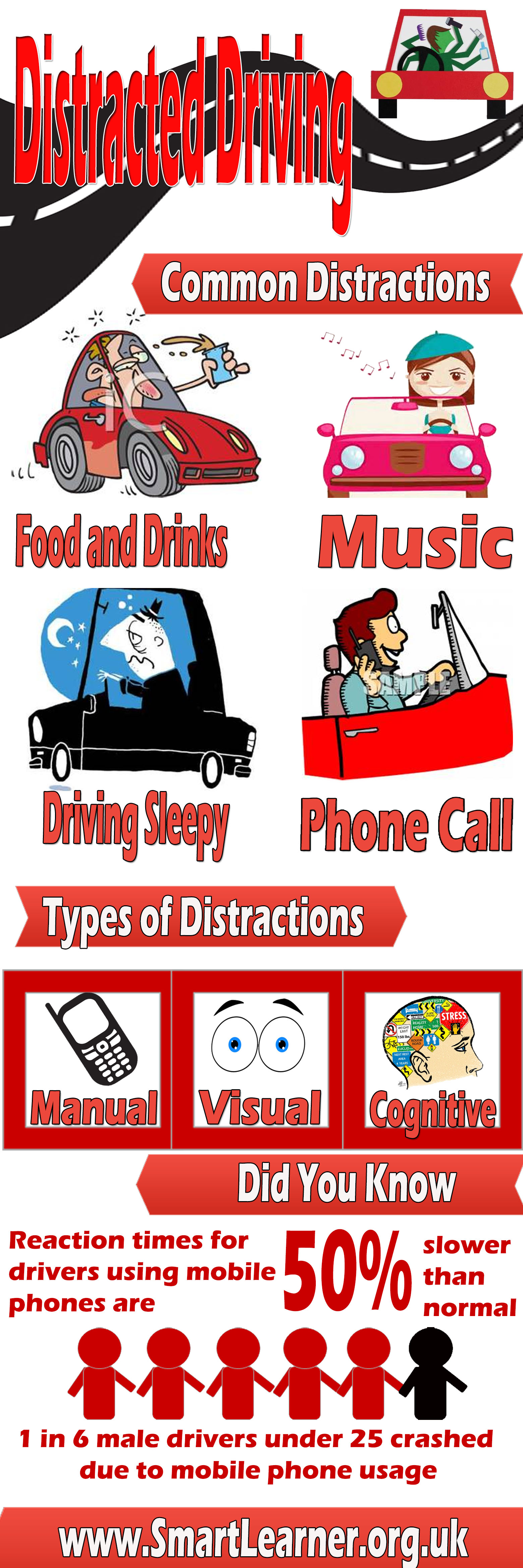infographics brought to you by http//www.smartlearner