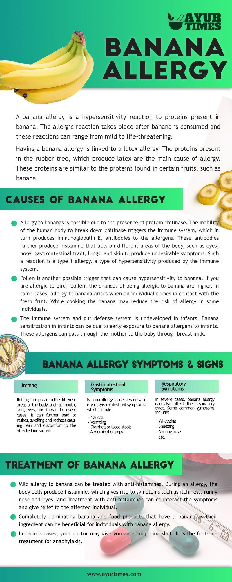 banan allergi symptom