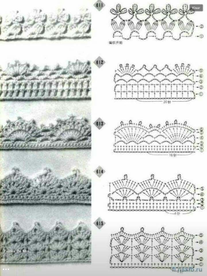 Sierrand Haken Haakrandjes Crochet Crochet Patterns En Crochet
