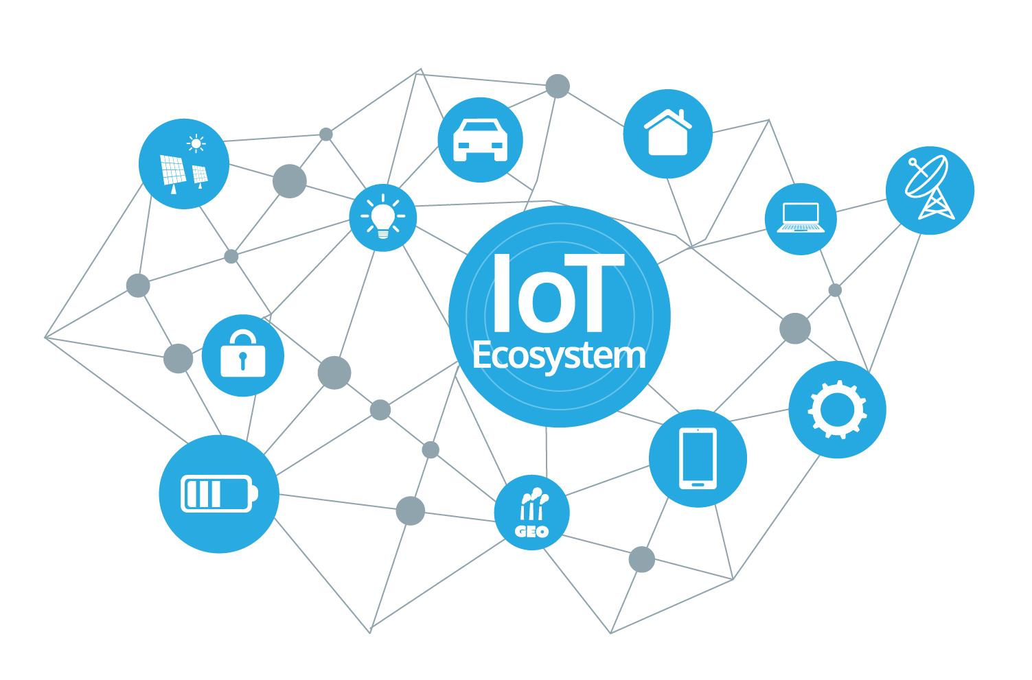 Iot News Episode 2 Watch And Share The Latest Iot News Stories