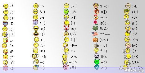 Image Computer Emotion Symbols Yahoo Messenger Smilies Online Smiley Keyboard Symbols Emoticons Text Text Symbols