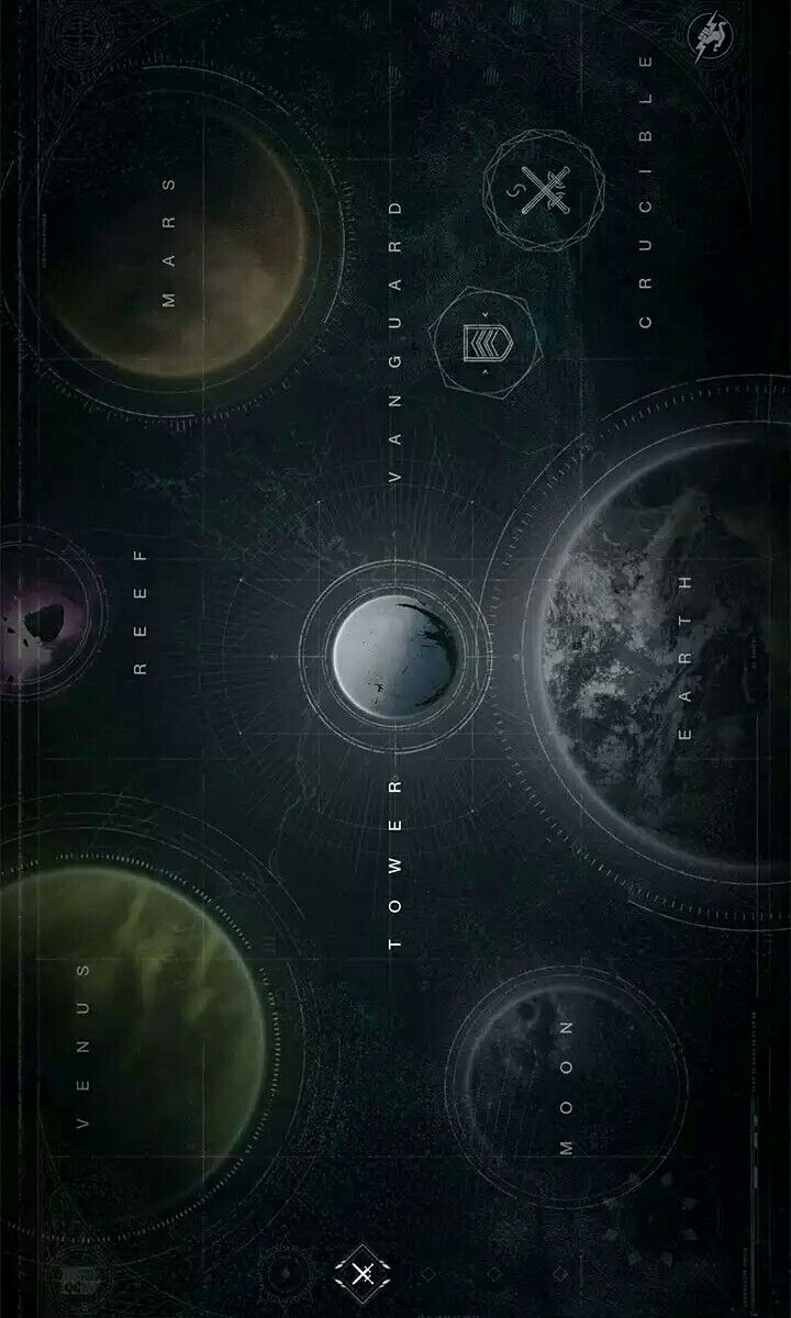 Maps of moon zones with resource locations. : DestinyTheGame