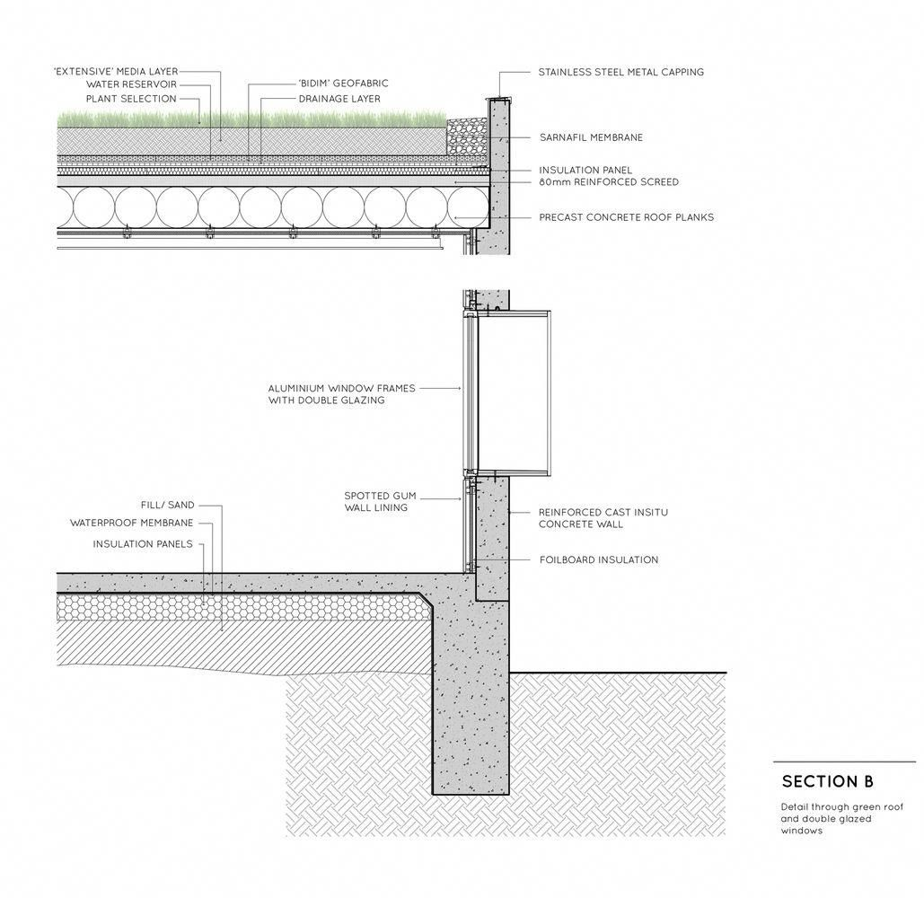 Green Roofs And Great Savings Concrete Roof Roof Detail Roof Construction