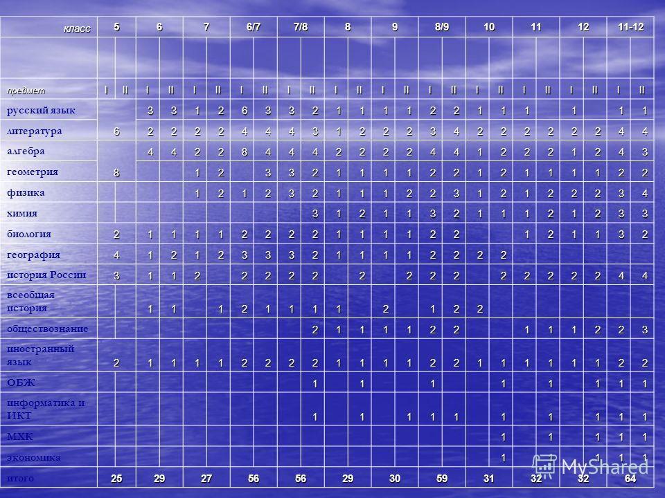 скачать бесплатно математика 4 клас оляницька pdf djvu
