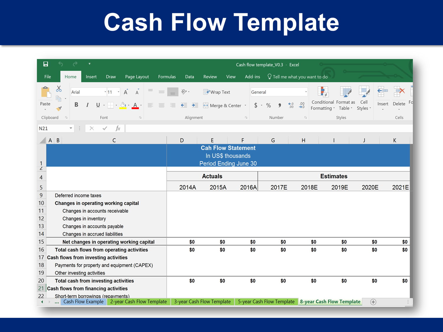 Cash Flow Template Activities