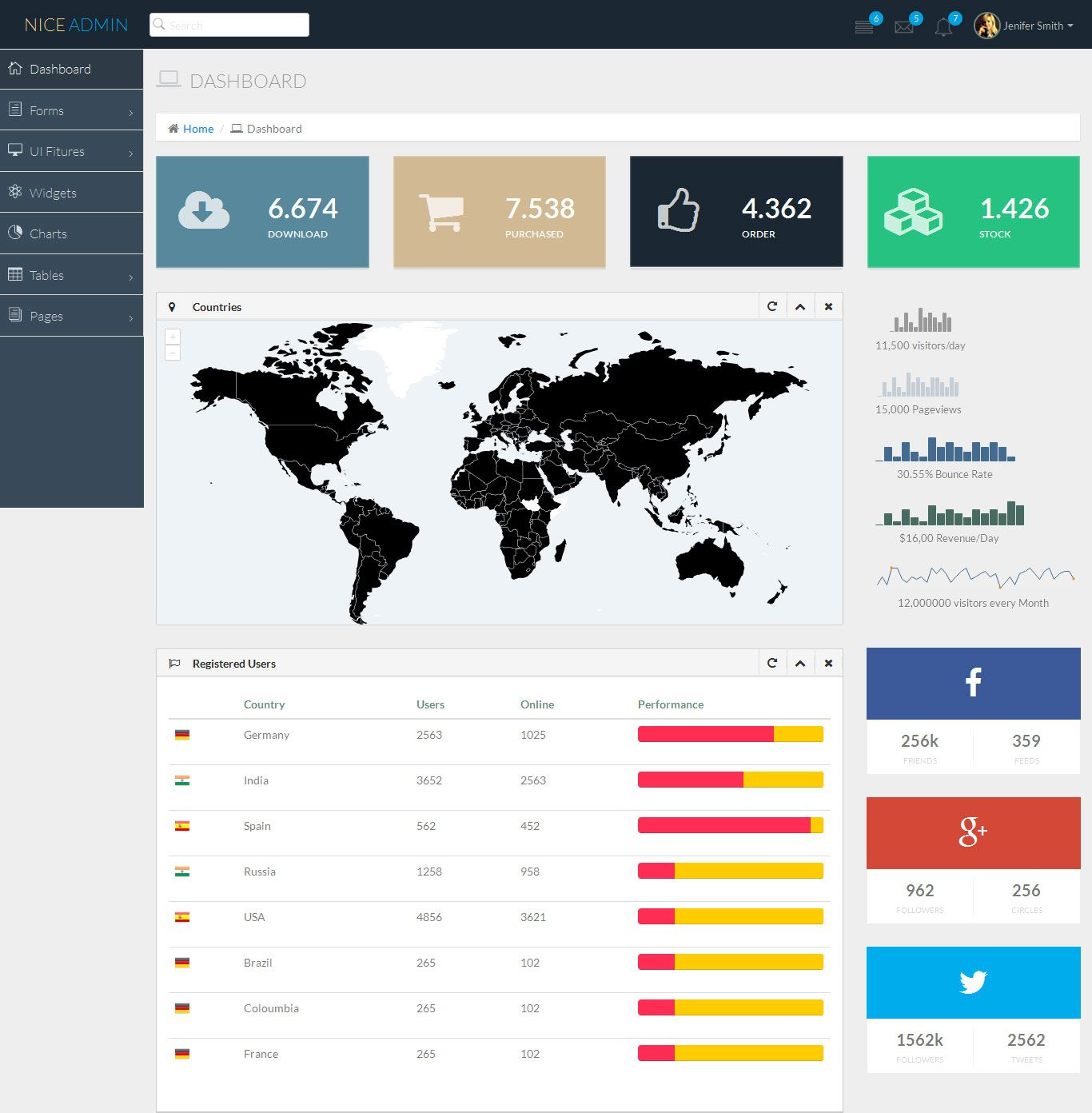 Free Bootstrap Themes And Templates Dashboard Template Templates Free Html Templates