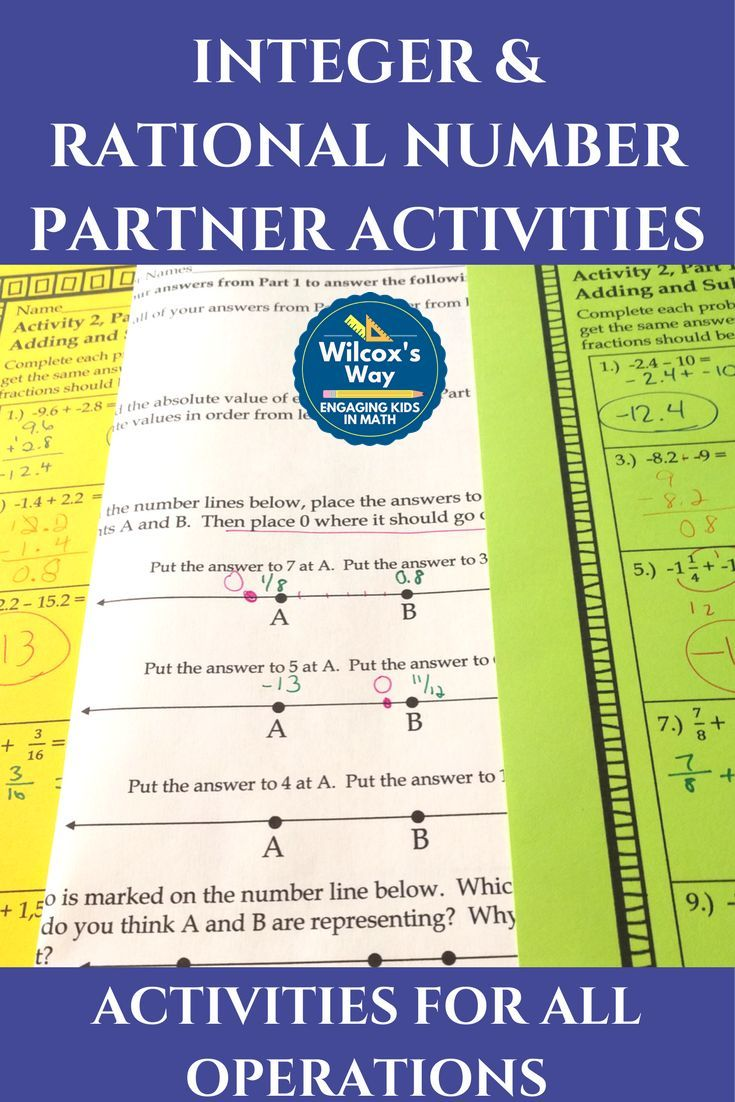 Integer and Rational Numbers Operations Partner Activity ...