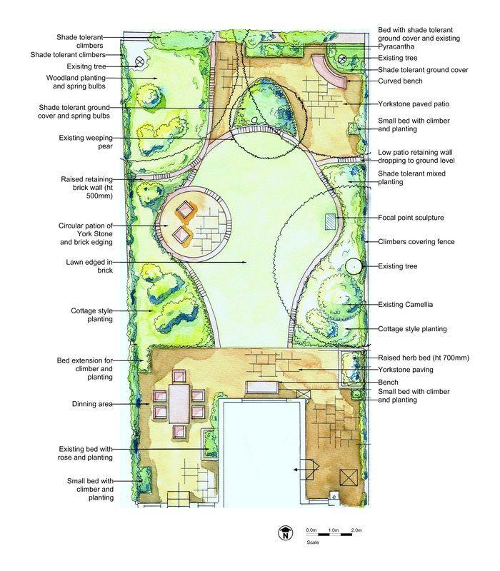 Suburban Garden re-design (North Facing). UK. | North ...