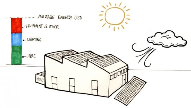 Climate U0026 Site Analysis | Sustainability Workshop
