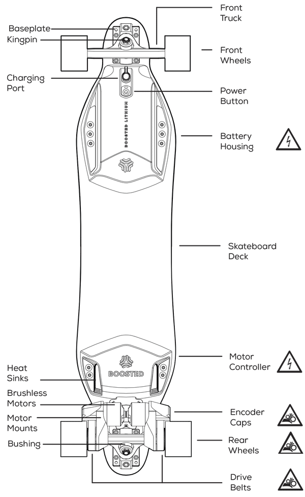 electric skateboard diagram