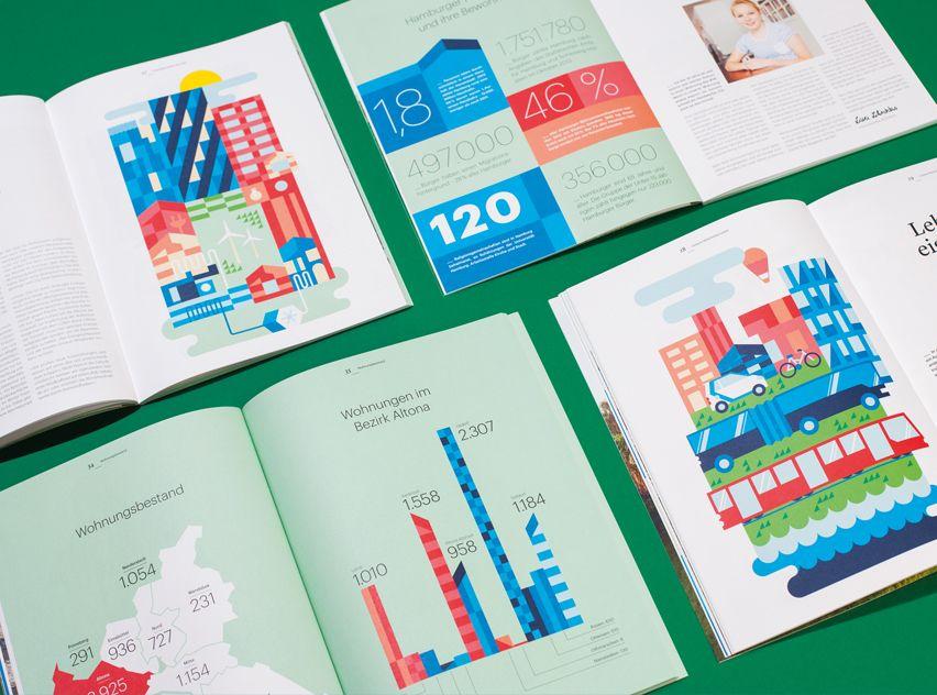BVE Annual report  by EIGA Design, Hamburg