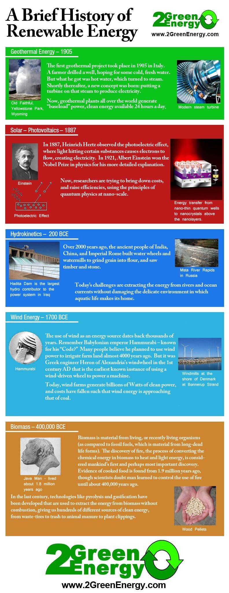 A Brief History Of Renewable Energy Infographic Renewable Energy Geothermal Energy Alternative Energy