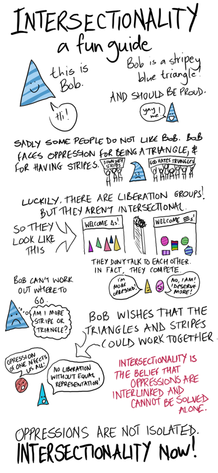 This Is The Bestest Briefing On Intersectionality Ever With Added