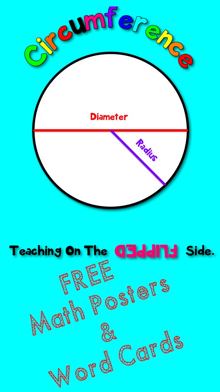Math Vocabulary | TpT Math Lessons | Pinterest | Math posters free ...