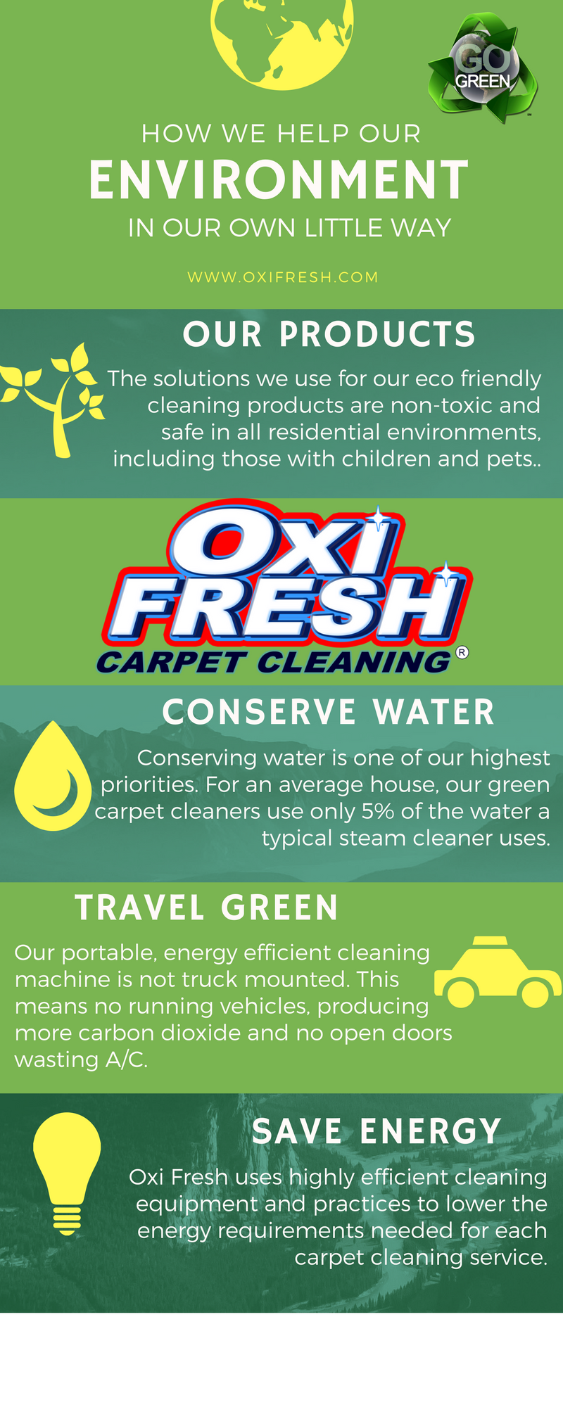 Why Oxi Fresh Is The Greenest Carpet Cleaner In The World Green Carpet Cleaning Carpet Cleaning Hacks Green Carpet