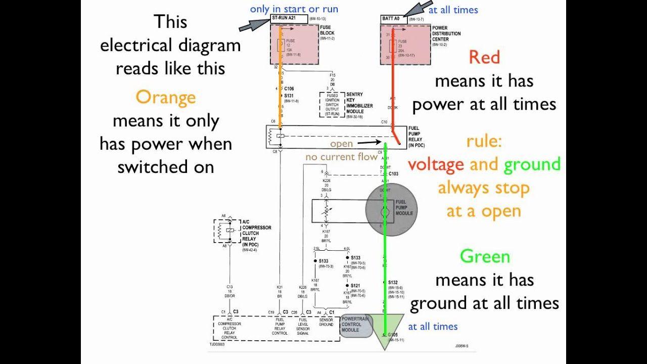 Auto Electrical Wiring Diagram Hastalavista Throughout Auto Electrical Schematic Electrical Wiring Diagram Electrical Diagram Ezgo Golf Cart