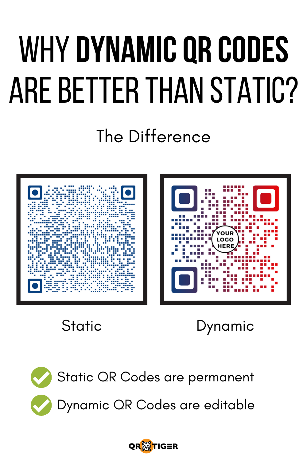 Dynamic Qr Codes Vs Static Qr Codes Why Dynamic Qr Codes Are Better What Is A Qr Code Types Coding Qr Code Marketing Tools