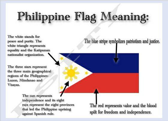 Philippine Flag Meaning Philippine Flag Philippines Culture Filipino Culture
