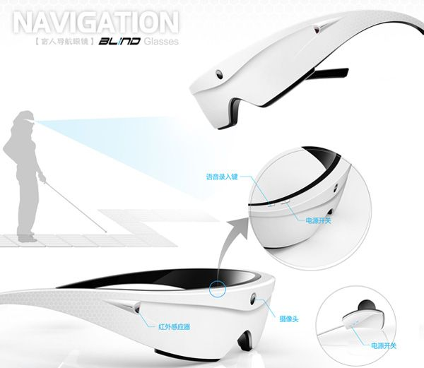 Navigation Glasses Allow Blind People To See Through Audio Futuristic Technology Wearable Device Future Technology Concept