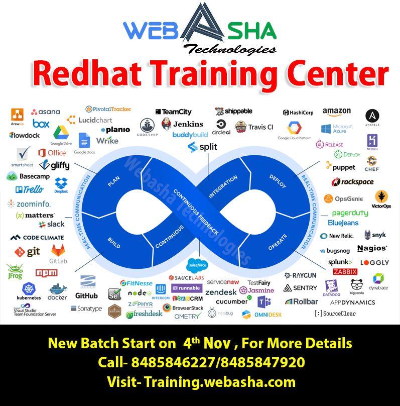 Call 8010911256 Webasha Provides Devops Foundation