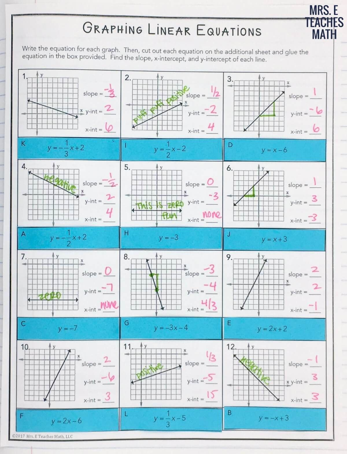 Slope-Intercept Form of a Line INB Pages | Math Classroom ...
